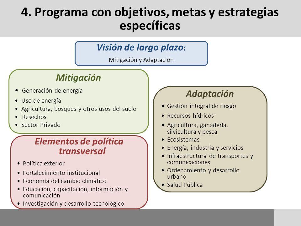 Visión de largo plazo : Mitigación y Adaptación Mitigación Generación de energía Uso de energía Agricultura, bosques y otros usos del suelo Desechos S