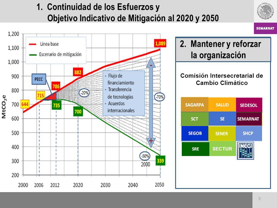 1. Continuidad de los Esfuerzos y Objetivo Indicativo de Mitigación al 2020 y 2050 9 2. Mantener y reforzar la organización SECTUR Comisión Intersecre