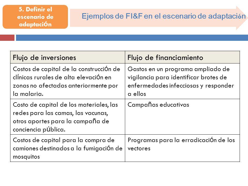 5. Definir el escenario de adaptaci ó n Ejemplos de FI&F en el escenario de adaptaci ó n Flujo de inversionesFlujo de financiamiento Costos de capital