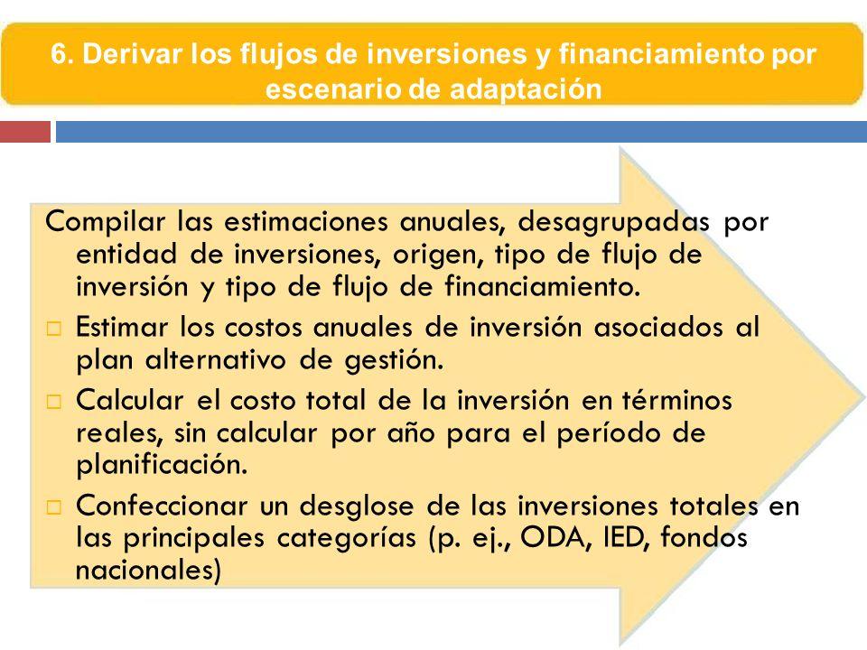 Compilar las estimaciones anuales, desagrupadas por entidad de inversiones, origen, tipo de flujo de inversión y tipo de flujo de financiamiento.