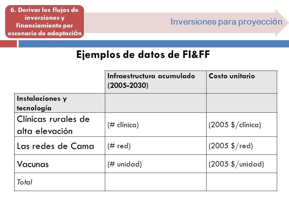 Inversiones para proyecci ó n 6. Derivar los flujos de inversiones y financiamiento por escenario de adaptaci ó n Infraestructura acumulado (2005-2030