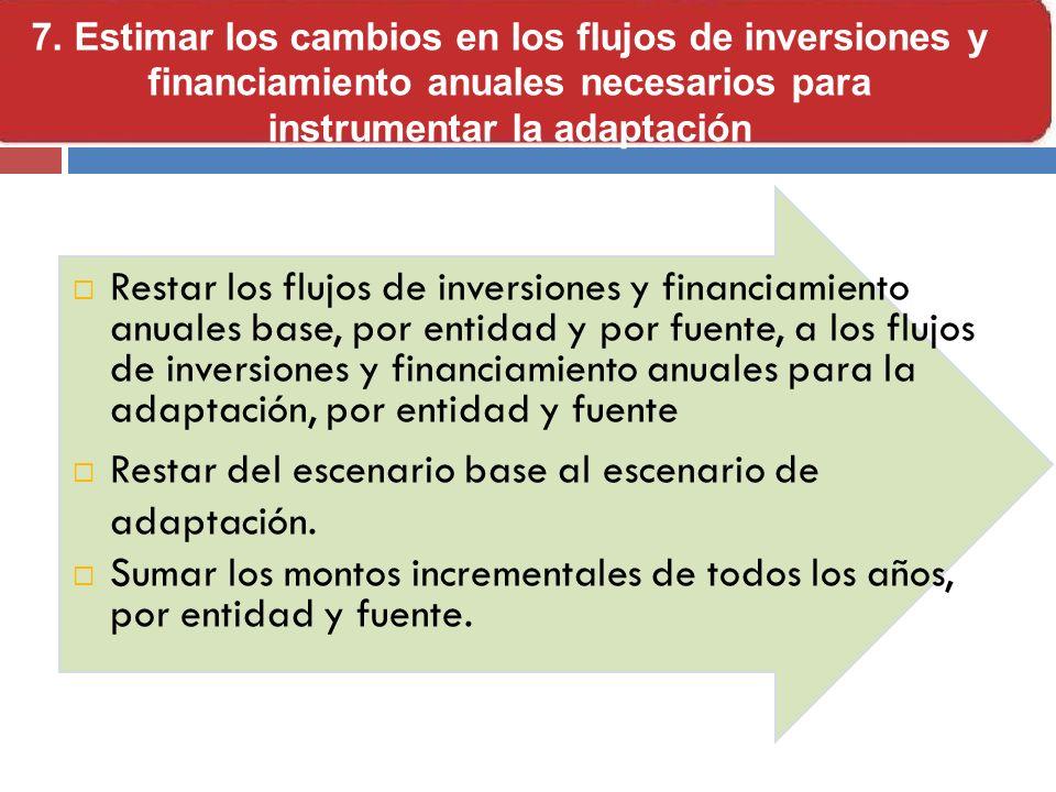 Restar los flujos de inversiones y financiamiento anuales base, por entidad y por fuente, a los flujos de inversiones y financiamiento anuales para la
