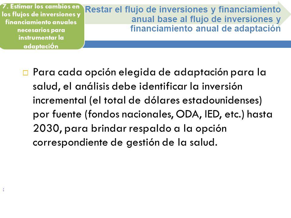 [ Restar el flujo de inversiones y financiamiento anual base al flujo de inversiones y financiamiento anual de adaptación 7. Estimar los cambios en lo