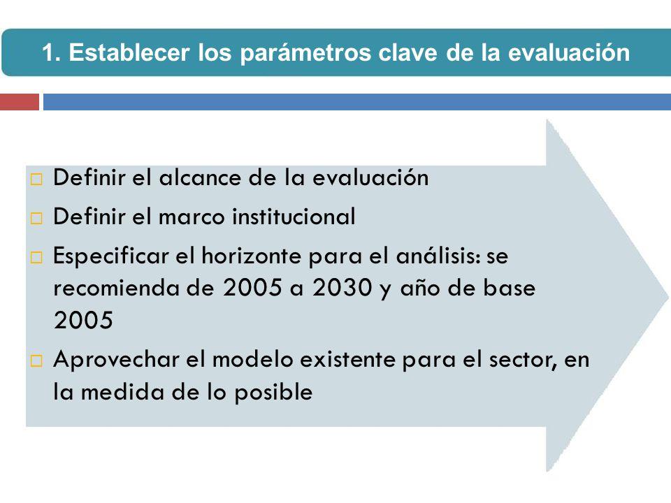 Definir el alcance de la evaluación Definir el marco institucional Especificar el horizonte para el análisis: se recomienda de 2005 a 2030 y año de base 2005 Aprovechar el modelo existente para el sector, en la medida de lo posible 1.