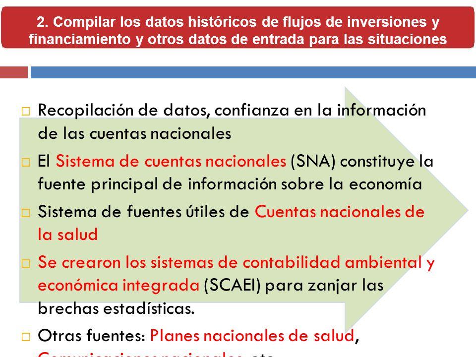 Recopilación de datos, confianza en la información de las cuentas nacionales El Sistema de cuentas nacionales (SNA) constituye la fuente principal de