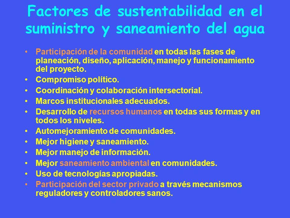 Factores de sustentabilidad en el suministro y saneamiento del agua Participación de la comunidad en todas las fases de planeación, diseño, aplicación