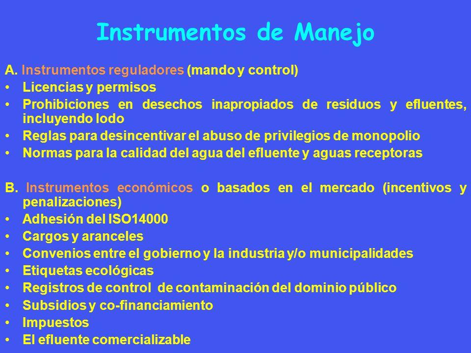 Instrumentos de Manejo A. Instrumentos reguladores (mando y control) Licencias y permisos Prohibiciones en desechos inapropiados de residuos y efluent