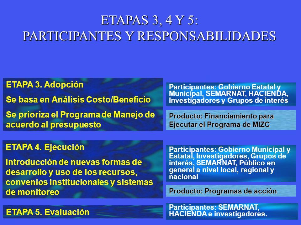 ETAPA 3. Adopción Se basa en Análisis Costo/Beneficio Se prioriza el Programa de Manejo de acuerdo al presupuesto Participantes: Gobierno Estatal y Mu