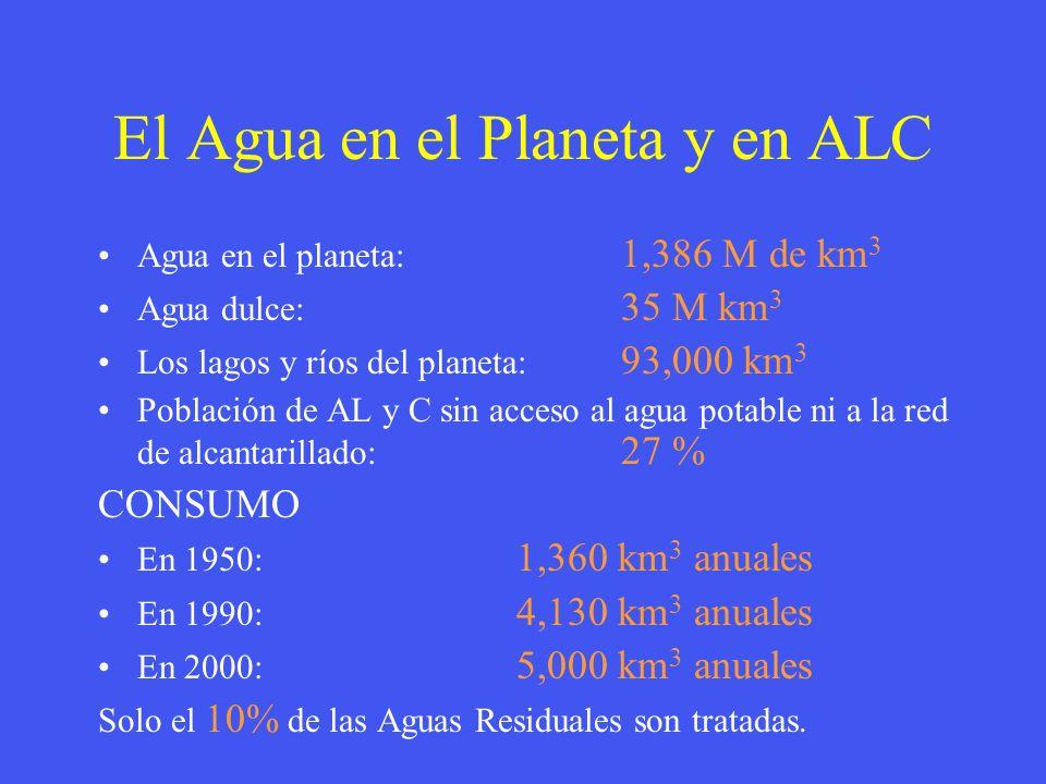 El Agua en el Planeta y en ALC Agua en el planeta: 1,386 M de km 3 Agua dulce: 35 M km 3 Los lagos y ríos del planeta: 93,000 km 3 Población de AL y C