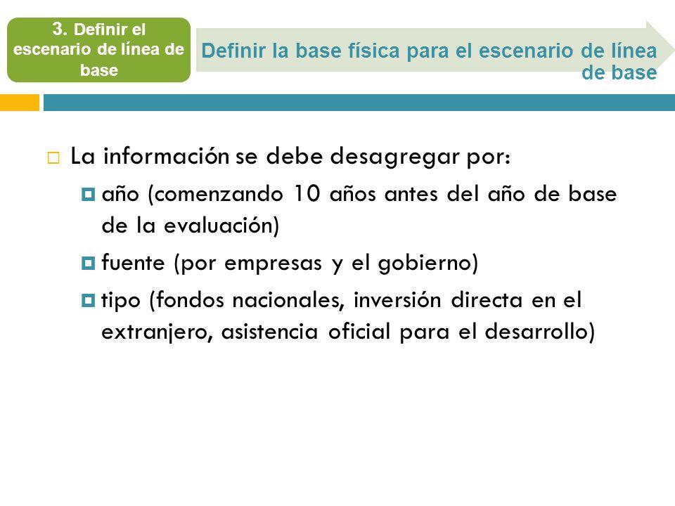 3. Definir el escenario de línea de base Definir la base física para el escenario de línea de base La información se debe desagregar por: año (comenza