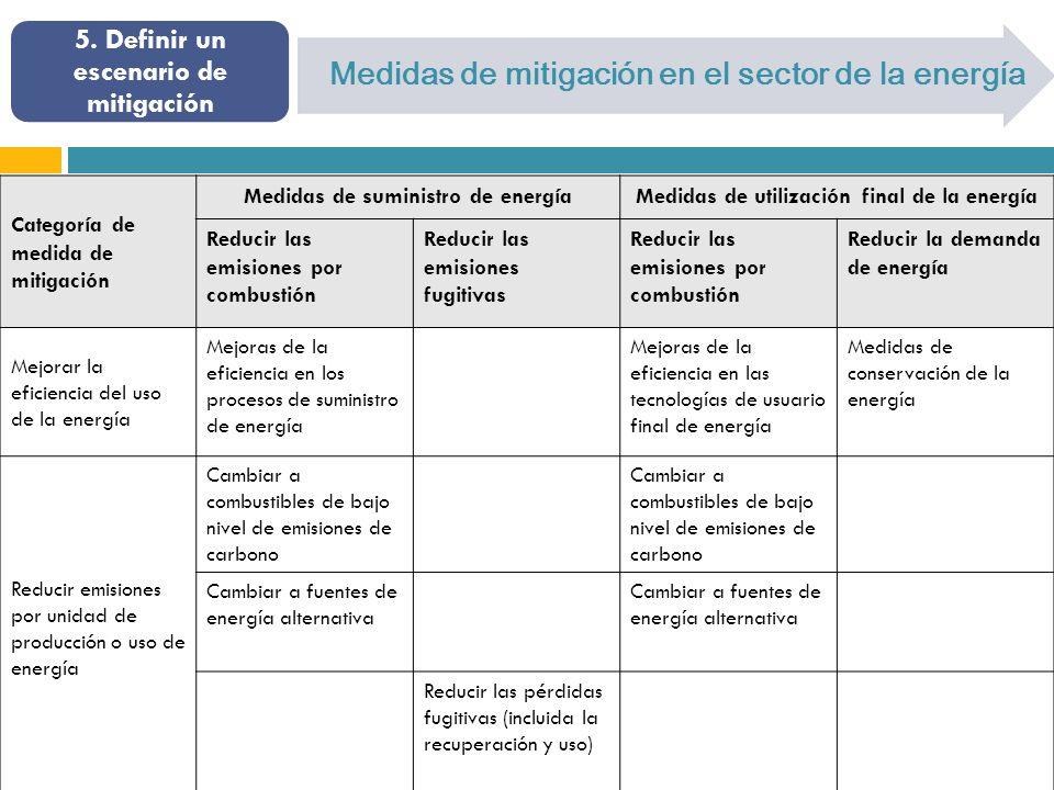 Categoría de medida de mitigación Medidas de suministro de energíaMedidas de utilización final de la energía Reducir las emisiones por combustión Redu
