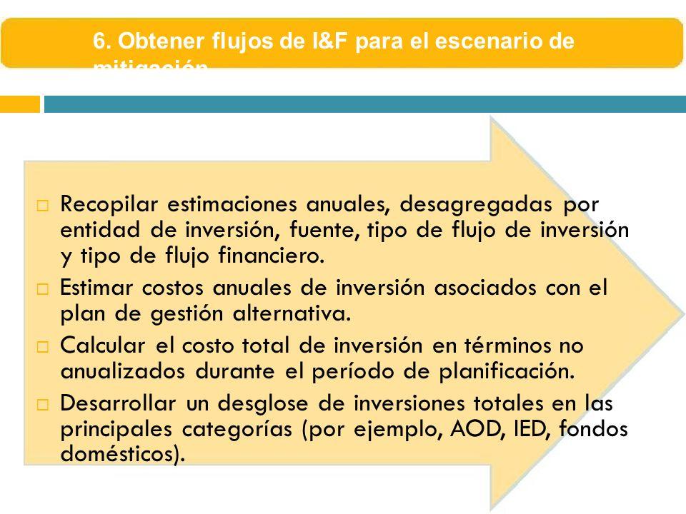 Recopilar estimaciones anuales, desagregadas por entidad de inversión, fuente, tipo de flujo de inversión y tipo de flujo financiero. Estimar costos a