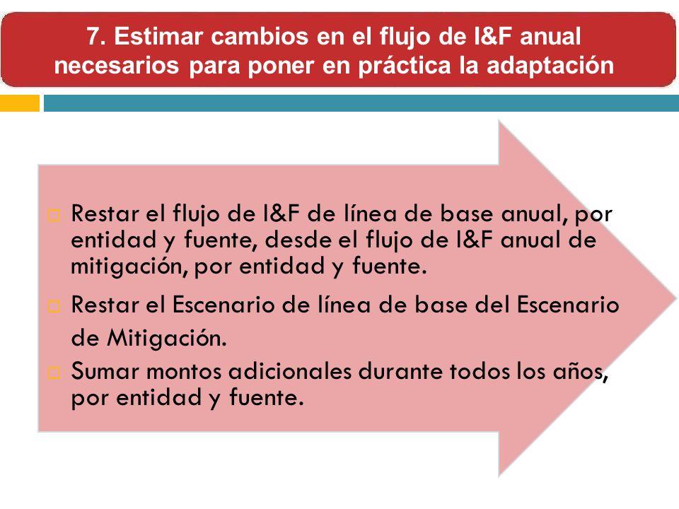 Restar el flujo de I&F de línea de base anual, por entidad y fuente, desde el flujo de I&F anual de mitigación, por entidad y fuente. Restar el Escena