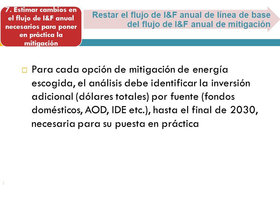 [ Restar el flujo de I&F anual de línea de base del flujo de I&F anual de mitigación 7. Estimar cambios en el flujo de I&F anual necesarios para poner