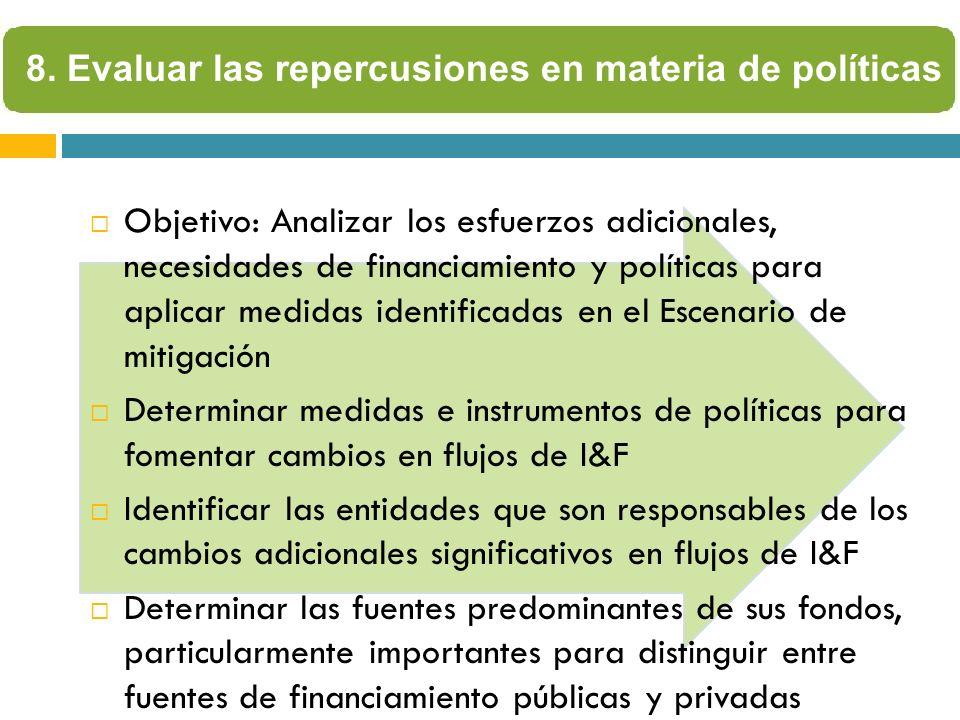 Objetivo: Analizar los esfuerzos adicionales, necesidades de financiamiento y políticas para aplicar medidas identificadas en el Escenario de mitigaci