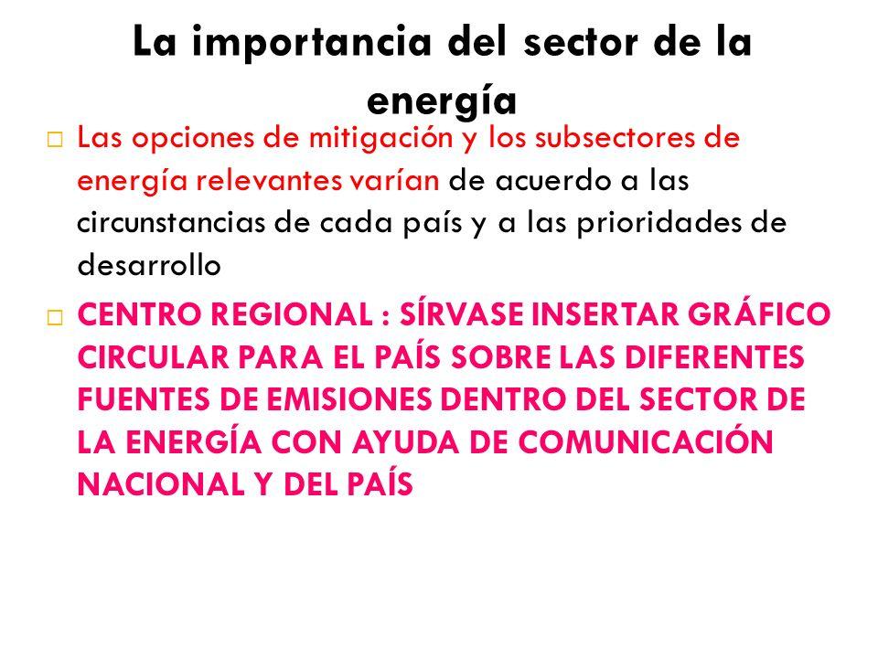 La importancia del sector de la energía Las opciones de mitigación y los subsectores de energía relevantes varían de acuerdo a las circunstancias de c