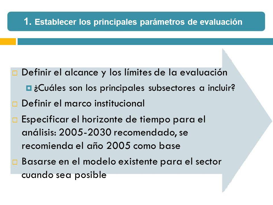 Definir el alcance y los límites de la evaluación ¿Cuáles son los principales subsectores a incluir? Definir el marco institucional Especificar el hor