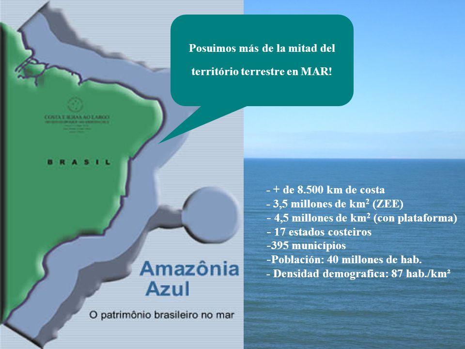 - + de 8.500 km de costa - 3,5 millones de km 2 (ZEE) - 4,5 millones de km 2 (con plataforma) - 17 estados costeiros - 395 municípios - Población: 40