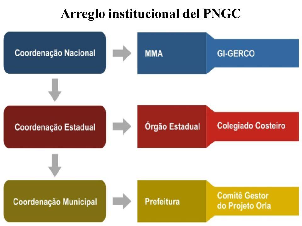 Arreglo institucional del PNGC
