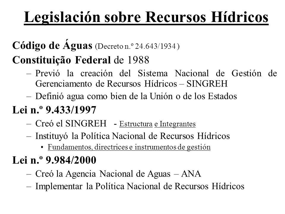 Código de Águas (Decreto n.º 24.643/1934 ) Constituição Federal de 1988 –Previó la creación del Sistema Nacional de Gestión de Gerenciamento de Recurs