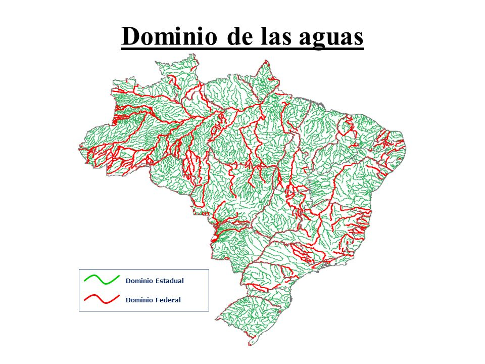 Dominio Estadual Dominio Federal Dominio de las aguas