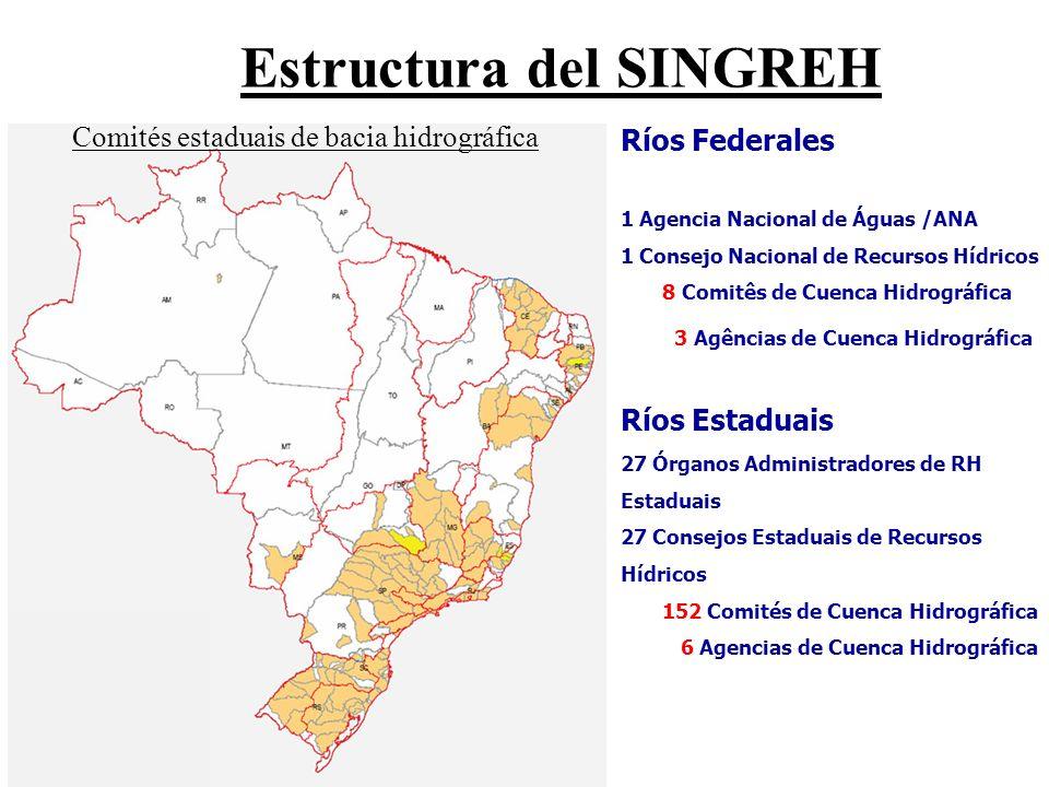 Ríos Federales 1 Agencia Nacional de Águas /ANA 1 Consejo Nacional de Recursos Hídricos 8 Comitês de Cuenca Hidrográfica 3 Agências de Cuenca Hidrográ