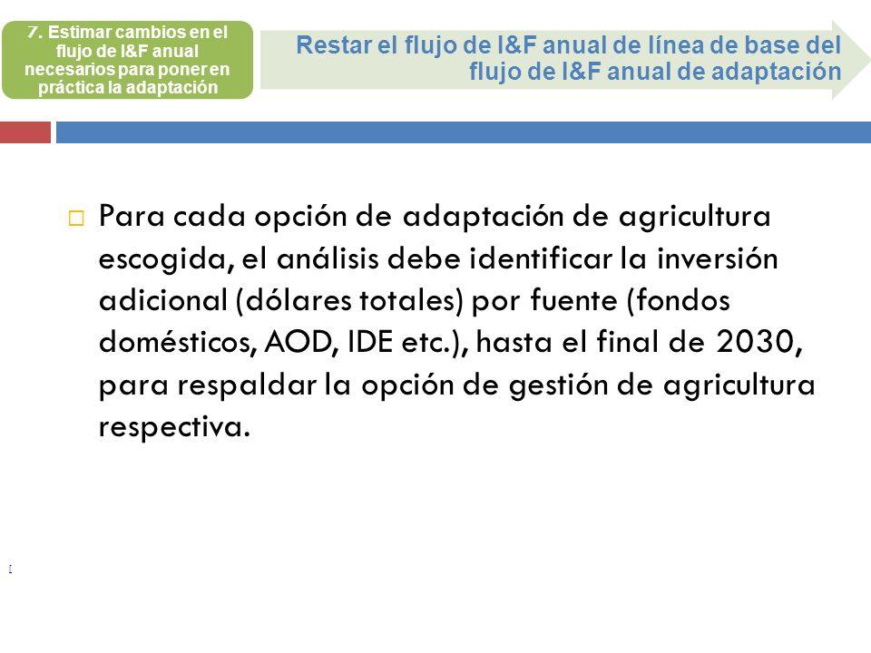 [ Restar el flujo de I&F anual de línea de base del flujo de I&F anual de adaptación 7. Estimar cambios en el flujo de I&F anual necesarios para poner