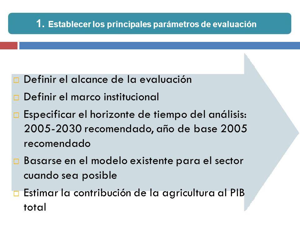 Definir el alcance de la evaluación Definir el marco institucional Especificar el horizonte de tiempo del análisis: 2005-2030 recomendado, año de base