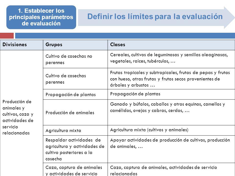 Definir los límites para la evaluación 1. Establecer los principales parámetros de evaluación DivisionesGruposClases Producción de animales y cultivos