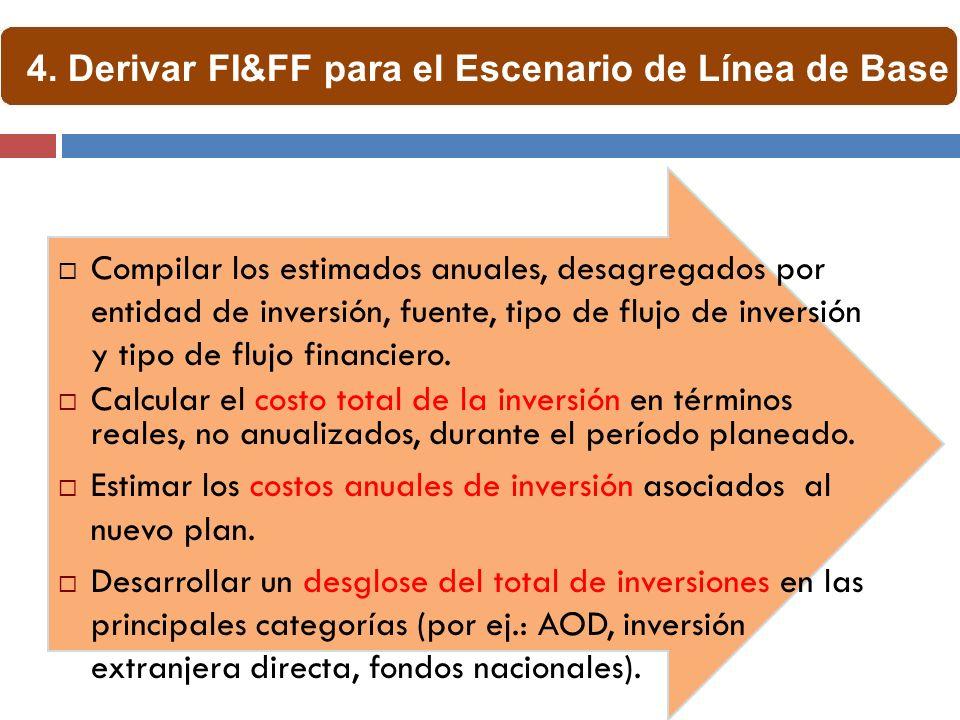 Compilar los estimados anuales, desagregados por entidad de inversión, fuente, tipo de flujo de inversión y tipo de flujo financiero. Calcular el cost