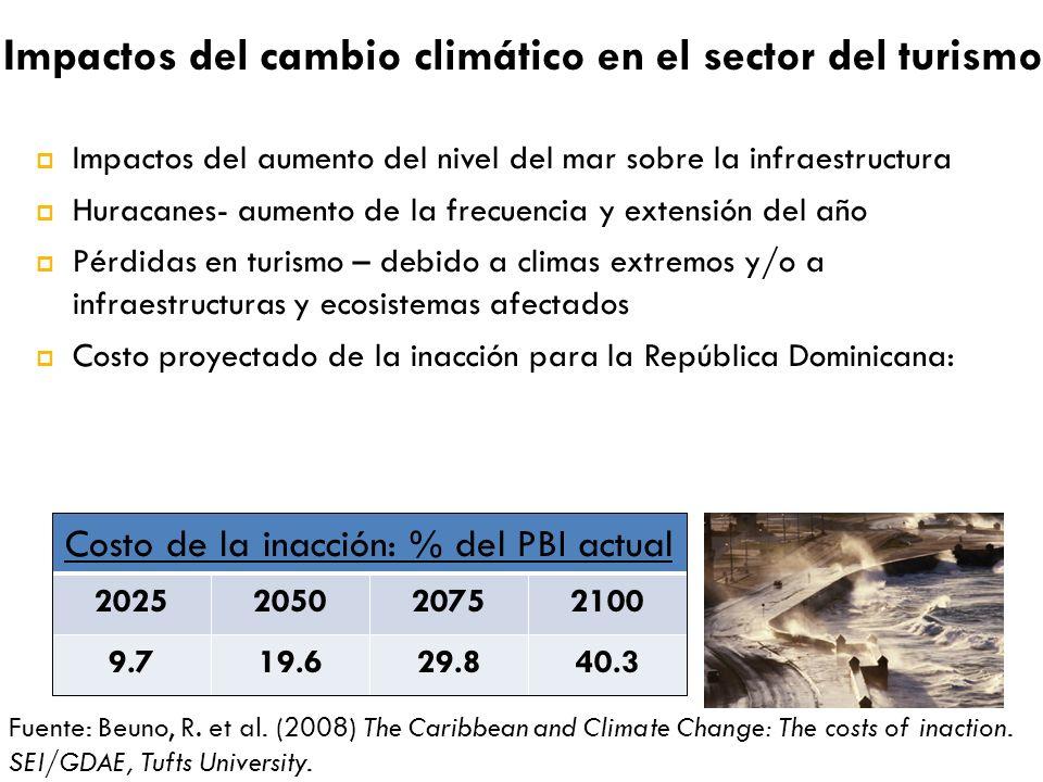 Impactos del aumento del nivel del mar sobre la infraestructura Huracanes- aumento de la frecuencia y extensión del año Pérdidas en turismo – debido a climas extremos y/o a infraestructuras y ecosistemas afectados Costo proyectado de la inacción para la República Dominicana: Impactos del cambio climático en el sector del turismo Costo de la inacción: % del PBI actual 2025205020752100 9.719.629.840.3 Fuente: Beuno, R.