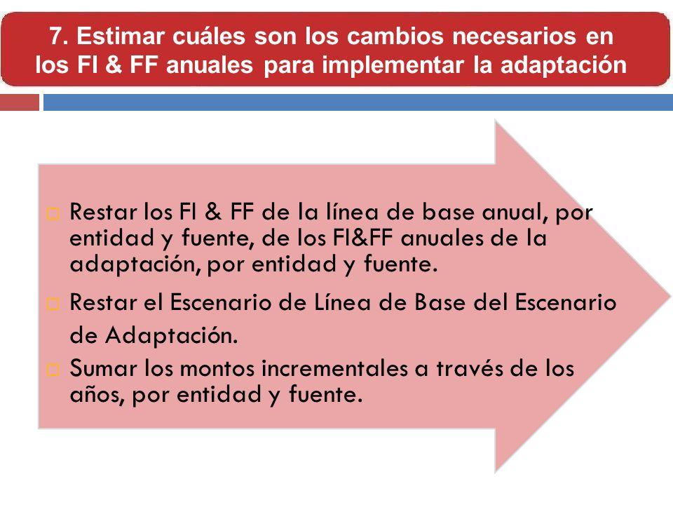 Restar los FI & FF de la línea de base anual, por entidad y fuente, de los FI&FF anuales de la adaptación, por entidad y fuente.