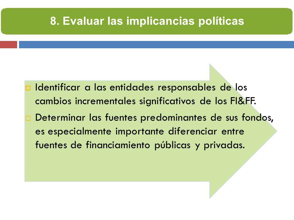 Identificar a las entidades responsables de los cambios incrementales significativos de los FI&FF. Determinar las fuentes predominantes de sus fondos,