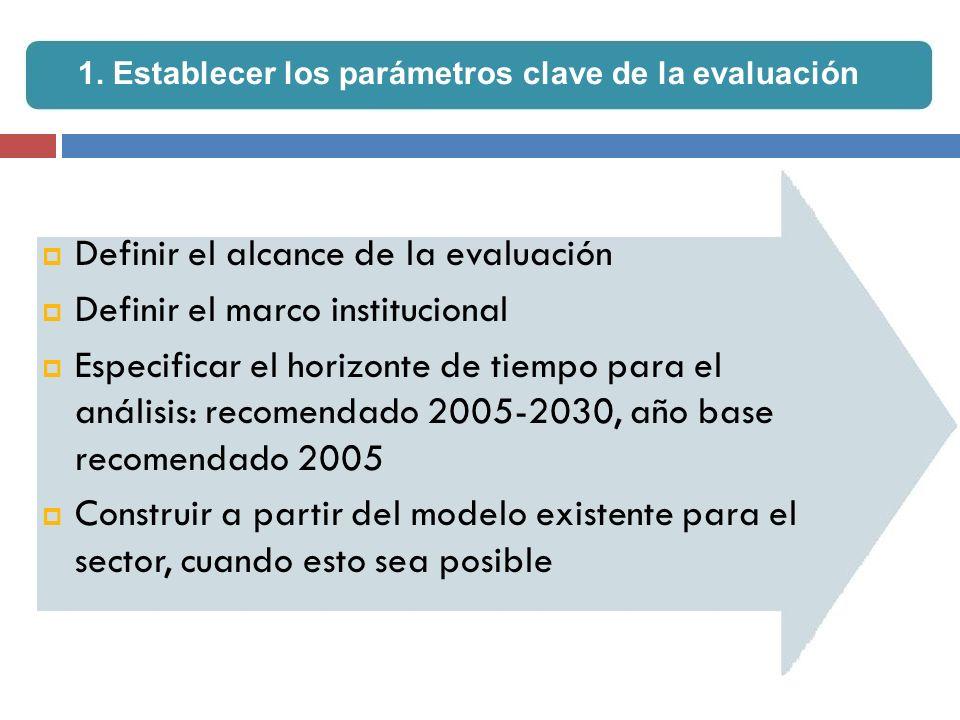 Definir el alcance de la evaluación Definir el marco institucional Especificar el horizonte de tiempo para el análisis: recomendado 2005-2030, año base recomendado 2005 Construir a partir del modelo existente para el sector, cuando esto sea posible 1.