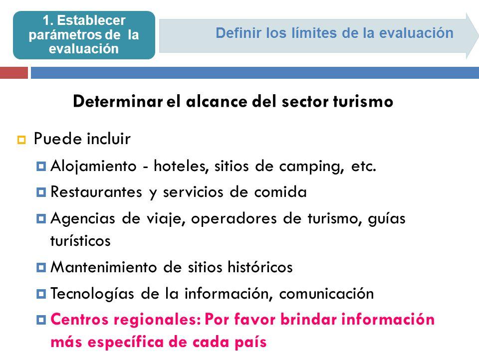 Definir los límites de la evaluación 1. Establecer parámetros de la evaluación Puede incluir Alojamiento - hoteles, sitios de camping, etc. Restaurant