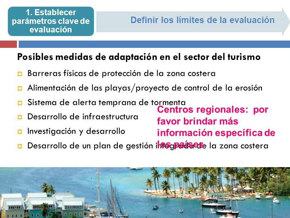 Definir los límites de la evaluación 1. Establecer parámetros clave de evaluación Posibles medidas de adaptación en el sector del turismo Barreras fís