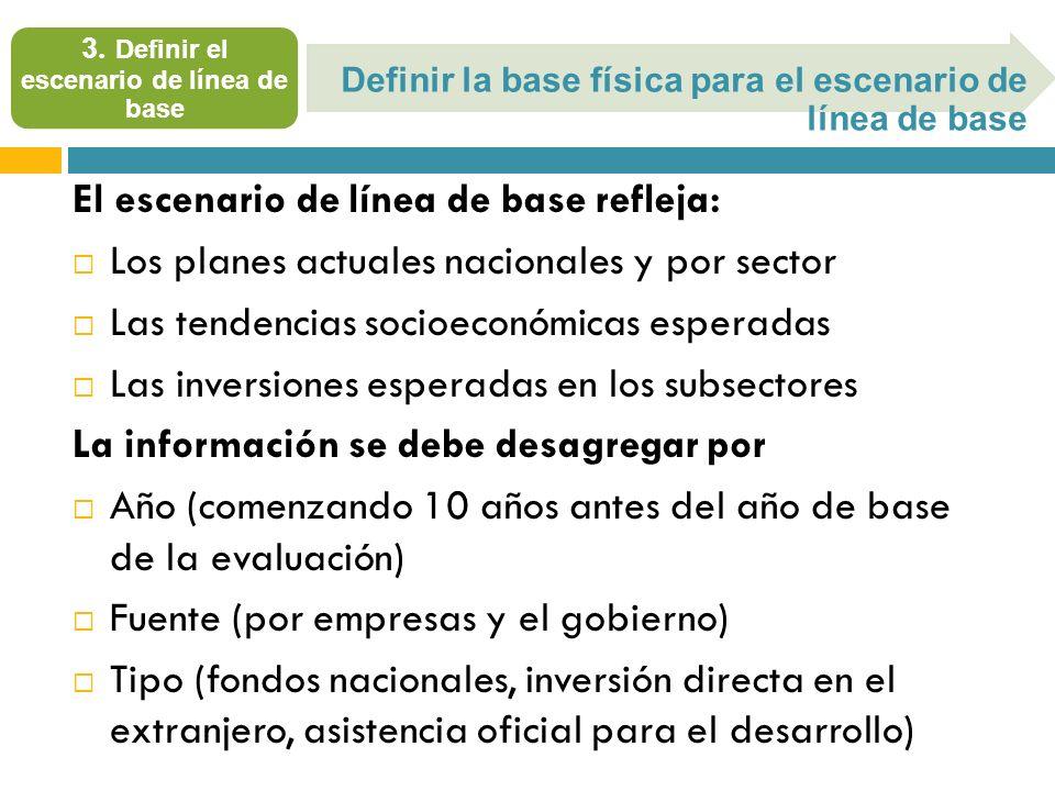 3. Definir el escenario de línea de base Definir la base física para el escenario de línea de base El escenario de línea de base refleja: Los planes a