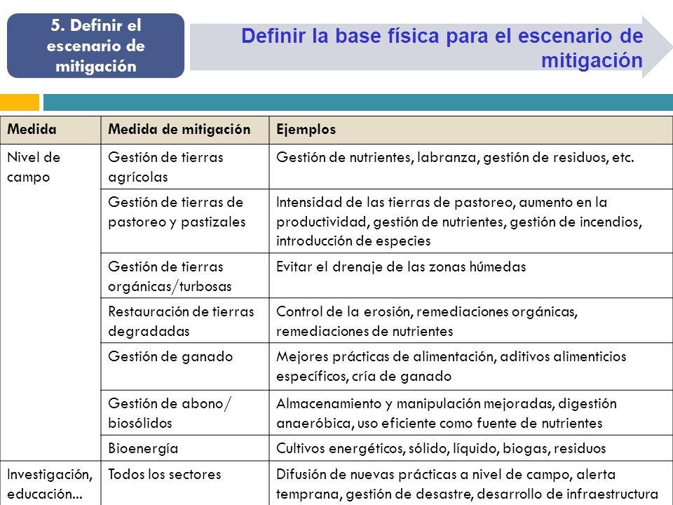 Definir la base física para el escenario de mitigación 5. Definir el escenario de mitigación MedidaMedida de mitigaciónEjemplos Nivel de campo Gestión