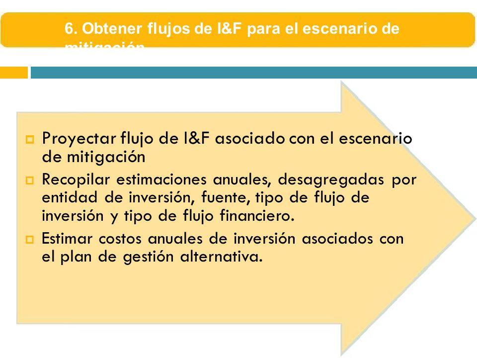 Proyectar flujo de I&F asociado con el escenario de mitigación Recopilar estimaciones anuales, desagregadas por entidad de inversión, fuente, tipo de flujo de inversión y tipo de flujo financiero.