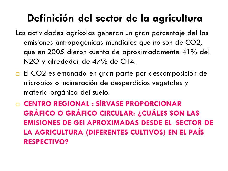 Las actividades agrícolas generan un gran porcentaje del las emisiones antropogénicas mundiales que no son de CO2, que en 2005 dieron cuenta de aproximadamente 41% del N2O y alrededor de 47% de CH4.