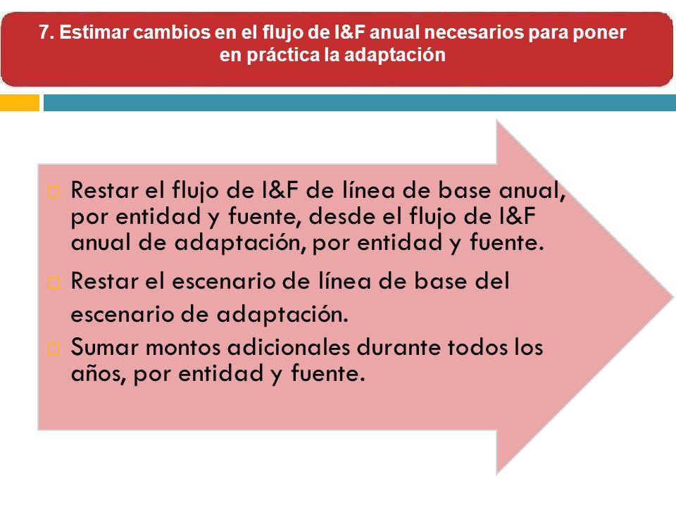 Restar el flujo de I&F de línea de base anual, por entidad y fuente, desde el flujo de I&F anual de adaptación, por entidad y fuente.