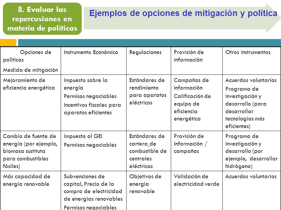 Ejemplos de opciones de mitigación y política 8. Evaluar las repercusiones en materia de políticas Opciones de políticas Medida de mitigación Instrume