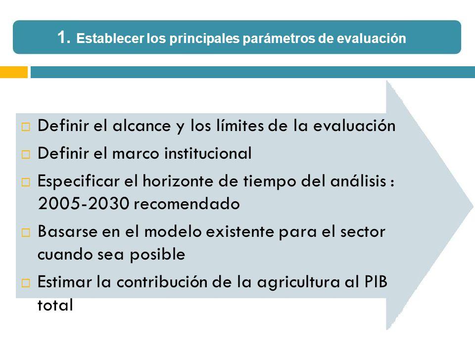 Definir el alcance y los límites de la evaluación Definir el marco institucional Especificar el horizonte de tiempo del análisis : 2005-2030 recomendado Basarse en el modelo existente para el sector cuando sea posible Estimar la contribución de la agricultura al PIB total 1.