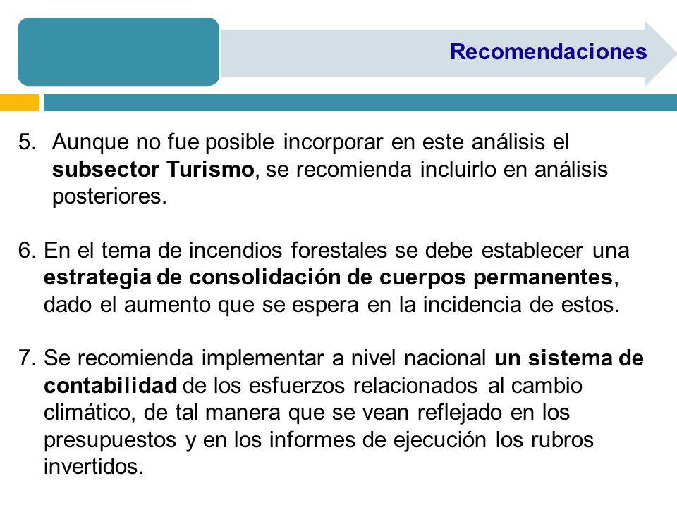 Recomendaciones 5.Aunque no fue posible incorporar en este análisis el subsector Turismo, se recomienda incluirlo en análisis posteriores. 6.En el tem