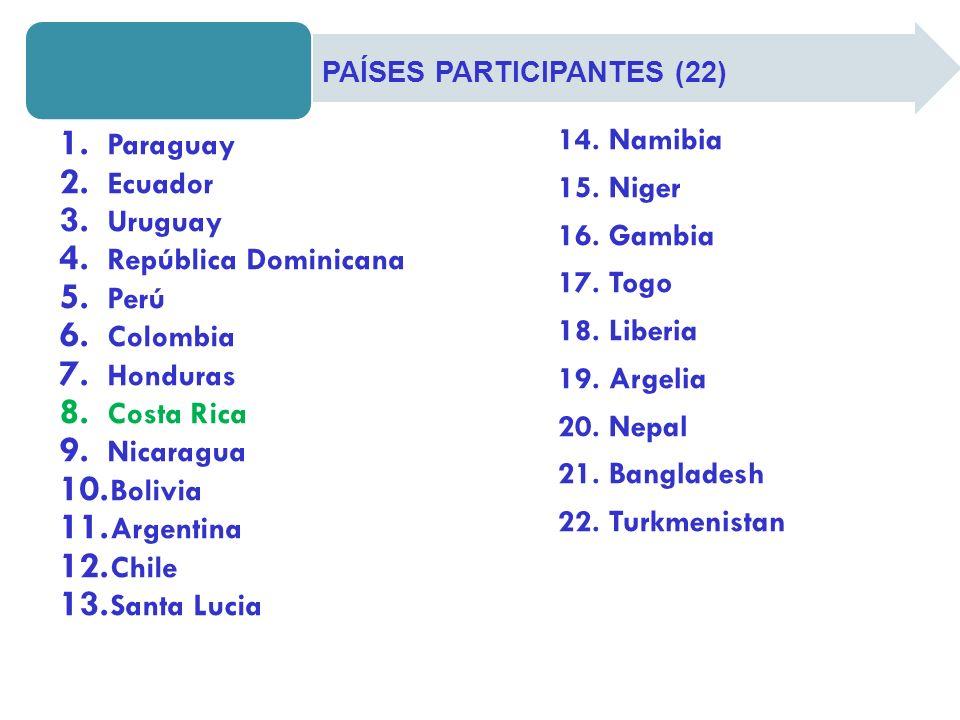 PAÍSES PARTICIPANTES (22) 14.Namibia 15. Niger 16.