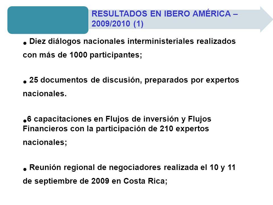 RESULTADOS EN IBERO AMÉRICA – 2009/2010 (1) Diez diálogos nacionales interministeriales realizados con más de 1000 participantes; 25 documentos de dis