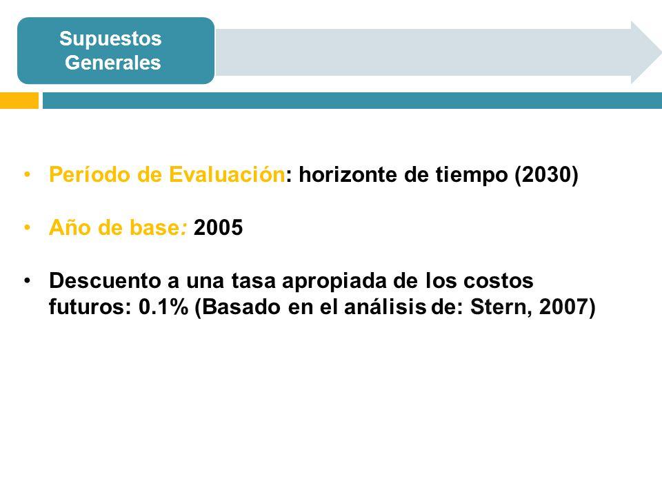 Supuestos Generales Período de Evaluación: horizonte de tiempo (2030) Año de base: 2005 Descuento a una tasa apropiada de los costos futuros: 0.1% (Basado en el análisis de: Stern, 2007)