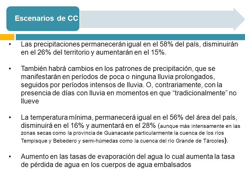 Escenarios de CC Las precipitaciones permanecerán igual en el 58% del país, disminuirán en el 26% del territorio y aumentarán en el 15%.