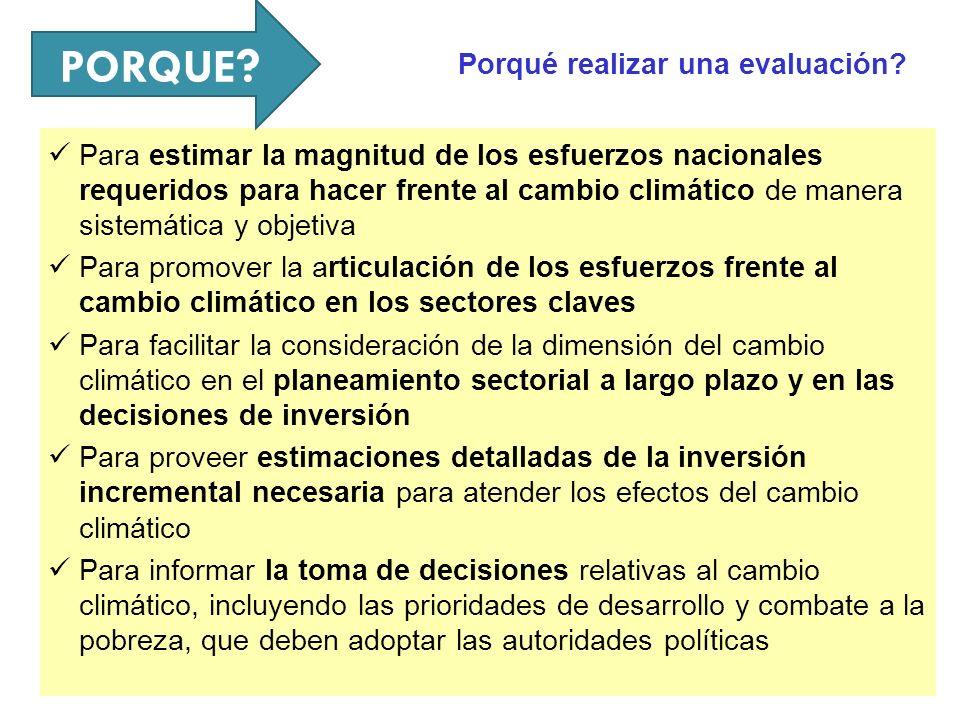 1.Gestión Integrada de los Recursos Hídricos (PNGIRH-2008).