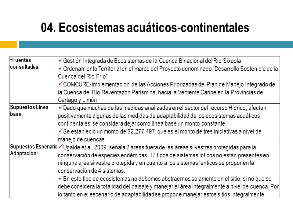 Fuentes consultadas: Gestión Integrada de Ecosistemas de la Cuenca Binacional del Río Sixaola Ordenamiento Territorial en el marco del Proyecto denominado Desarrollo Sostenible de la Cuenca del Río Frío COMCURE-Implementación de las Acciones Priorizadas del Plan de Manejo Integrado de la Cuenca del Río Reventazón Parismina, hacia la Vertiente Caribe en la Provincias de Cartago y Limón Supuestos Linea base: Dado que muchas de las medidas analizadas en el sector del recurso Hídrico, afectan positivamente algunas de las medidas de adaptabilidad de los ecosistemas acuáticos continentales, se considera dejar como línea base un monto constante Se estableció un monto de $2,277,497, que es el monto de tres iniciativas a nivel de manejo de cuencas Supuestos Escenario Adaptacion: Ugalde et al, 2009, señala 2 áreas fuera de las áreas silvestres protegidas para la conservación de especies endémicas, 17 tipos de sistemas loticos no están presentes en ninguna área silvestre protegida y en cuanto a los sistemas lenticos se proponen la conservación de 4 sistemas.